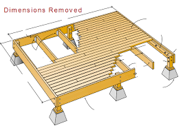 table wood gazebos 1 please notation many of the fresh press treated forest consumption chemicals that are mordant following the deck framing project place