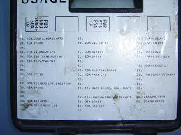 1992 buick lesabre fuse panel diagram inside fuse panel cover