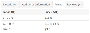 Shopping List Price Calculator Measurement Price Calculator Woocommerce