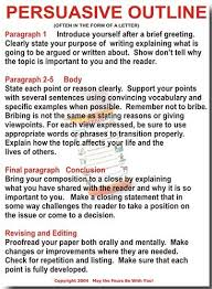 persuasive outline persuasive writing outlines and school persuasive outline by the writing doctor via flickr writing guideessay