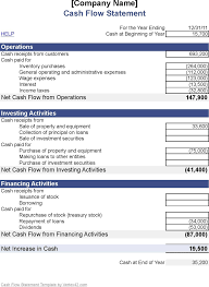 format of cash flow statements monthly income and cash flow statement excel template sample