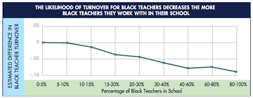 11 Charts That Changed The Way We Think About Schools In