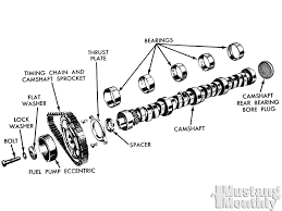 2003 jeep liberty wiring diagram 2003 discover your wiring 4 7 jeep engine diagram cam shaft
