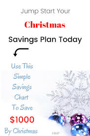 Christmas Savings Plan Chart Happy Healthy Families How Much Money Have You Saved For