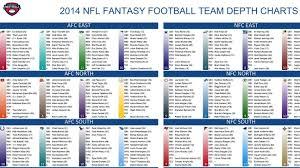 2018 Nfl Depth Charts 2014 Fantasy Football Cheat Sheets Fantasy Football Cheat