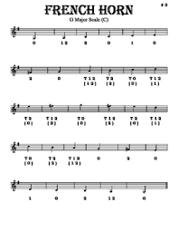 French Horn Scales Finger Chart Scales French Horn With Fingering Diagrams