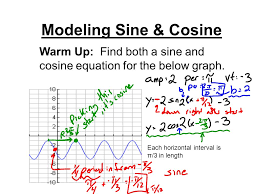 modeling sine cosine warm up find both a sine and cosine equation for the