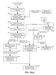 Us6490620b1 integrated proxy interface for web based broadband tele munications management patents