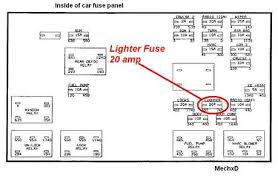 what size is the power outlet fuse for a 1995 saturn fixya i have a 2001 saturn sl2 my power outlet has stopped working i m trying to check the fuse but not sure which one is for the power outlet