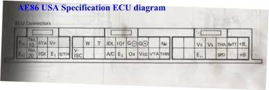 ecu wiring diagram toyota corolla images wiring harness for 95 ae86 ecu wiring diagram