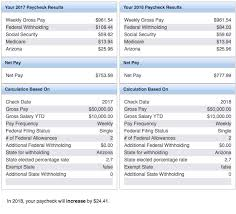2018 paycheck resultspaycheckcity s tax reform calculator displays the results of a 2017 paycheck vs a 2018 paycheck based on tax reform