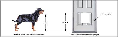 Cat Door For Sliding Screen - Sliding Door Designs