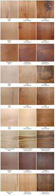 kinds of wood for furniture. Pure Vs Dark Tung Oil: Wood SpeciesWood TypesWoodworking CraftsWooden FurnitureRefinish Kinds Of For Furniture