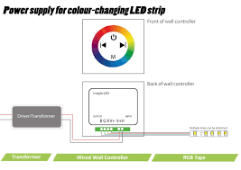 led wiring guide how to connect striplights dimmers controls fig 4 power supply for colour changing led strip wiring diagram