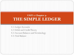 Simple Balances Ppt Unit 1 Chapter 4 The Simple Ledger Powerpoint