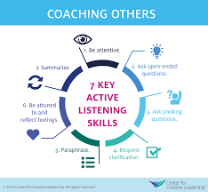 Coaching Others Use Active Listening Skills Center For Creative