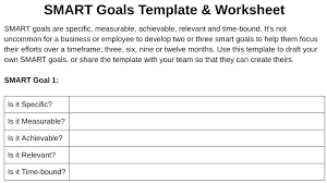 Performance Objectives Examples Beauteous 44 Best SMART Goals Examples For Small Businesses In 4418