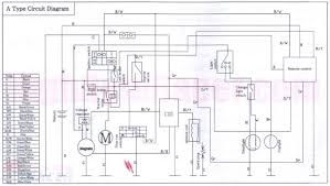 chinese quad wiring diagram wiring all about wiring diagram taotao 110cc atv wiring diagram at Chinese Atv Wiring Diagrams