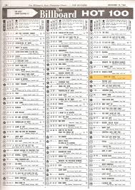 67 Precise 100 Billboard Chart 2019