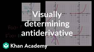Visually Determining Antiderivative Video Khan Academy