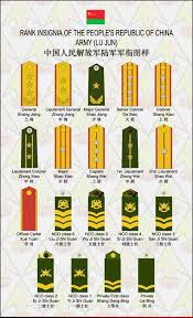 Army Ranking System Chart China Military China Arm Force Chinese Army Information