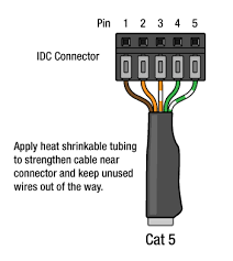 Pathway Connectivity Pinout Standards For Dmx And Cat5