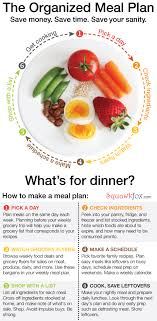 Planned Meals For A Week Beginners Guide To Meal Planning Save Time And Money Squawkfox
