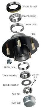 trailer wheel bearings. illustration of bearing assembly trailer wheel bearings