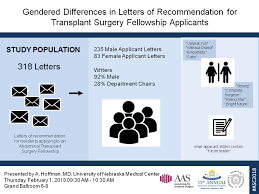 77 03 Gendered Differences In Letters Of Recommendation For
