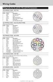 detail 7 pin to 13 pin wiring diagram wiring diagram for 13 pin mercedes 13 pin wiring diagram at 13 Pin Wiring Diagram