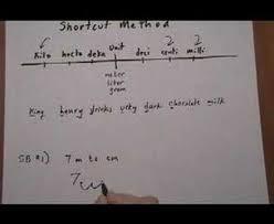 Metric Conversions Shortcut Method
