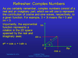 7 refresher complex numbers