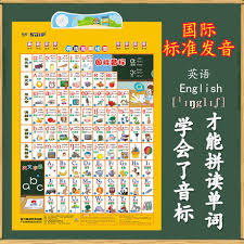 A spelling alphabet is a set of words used to stand for the letters of an alphabet in oral communication. Intellectual English Phonetic Alphabet With Sound Wall Chart Primary And Junior High School Students 48 International Phonetic Alphabet Pronunciation Mouth Table