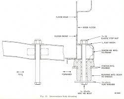 1979 scout ii wiring diagram 1979 image wiring diagram chevy k10 wiring diagrams chevy wiring diagram collections on 1979 scout ii wiring diagram