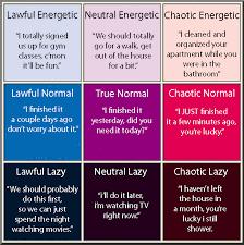 Energetic Lazy Alignment Chart Album On Imgur