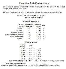 South Carolina Gpa Chart Grading Scale Policy Copygtchs