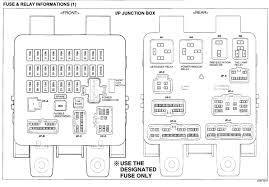 i have a 2005 hyundai elantra & for some reason the inside 2005 Hyundai Elantra Fuse Box Diagram 2005 Hyundai Elantra Fuse Box Diagram #1 2004 hyundai elantra fuse box diagram