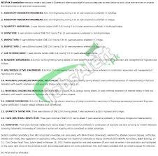Land Surveyor Resume Sample 2019 Land Surveyor Resume Cover