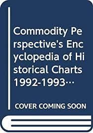 Historical Commodity Charts Commodity Perspectives Encyclopedia Of Historical Charts