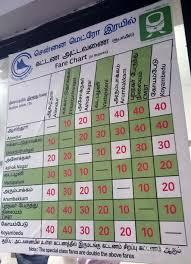 Chennai Metro Fare Chart First Day Ride In Chennai Metro Venkatarangan