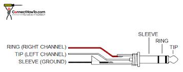 35 mm audio jack wiring diagram 3 5mm Audio Jack Wiring 3 5mm Audio Jack Wiring #3 3.5 mm audio jack wiring