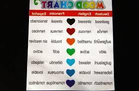Mustache Mood Bracelet Color Chart Fxund Us
