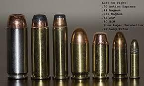 Pistol Bullet Size Chart List Of Handgun Cartridges Wikipedia