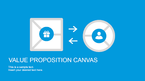 Value Proposition Template Value Proposition Canvas PowerPoint Template SlideModel 21