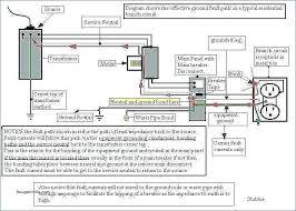 sub panel grounding amp sub panel amp sub panel wiring diagram sub