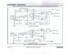 sophisticated ez wiring diagram ideas schematic wiring tmpt us 1982 ez go golf cart wiring diagram at 1979 Ez Go Wiring Diagram