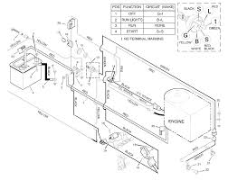 wiring diagram for murray riding lawn mower wiring wiring i need a wiring diagram for a murray riding lawn mower known
