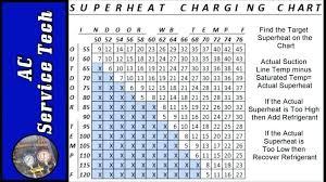 R134a Pt Chart Bedowntowndaytona Com