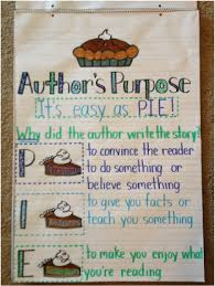 Authors Purpose Metacognition In Literacy