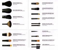 diffe types of makeup brushes used for makeup brushes and their uses makeup brush tips